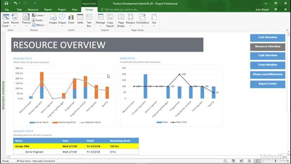What you need to know: Mastering Microsoft Project Graphical Reports