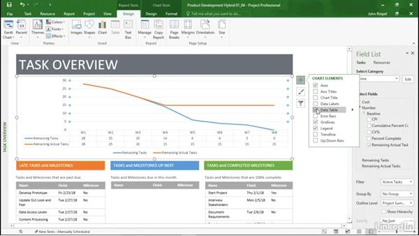 Displaying task burndown in a graph: Mastering Microsoft Project Graphical Reports