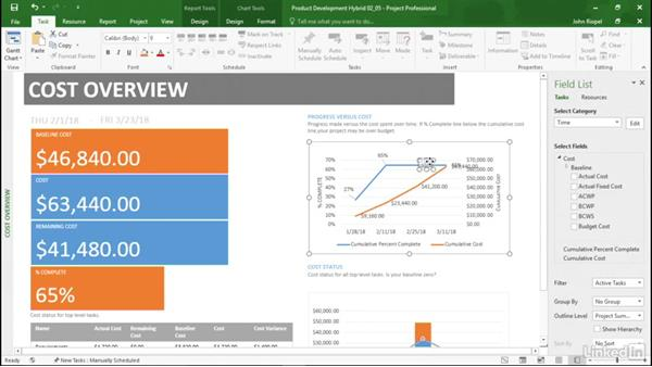 Displaying progress vs. cost in a graph: Mastering Microsoft Project Graphical Reports