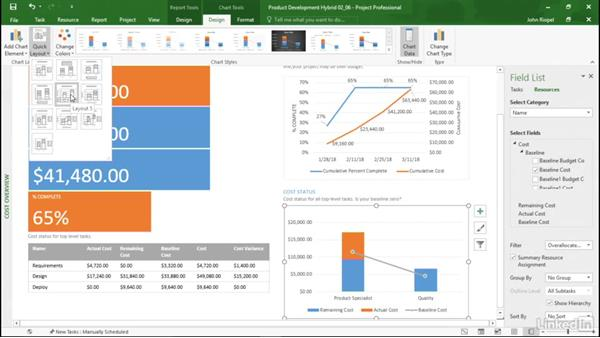 Switching from Task to Resource fields: Mastering Microsoft Project Graphical Reports