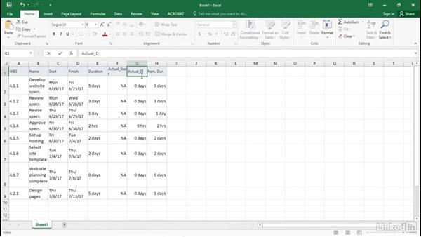 Creating task update forms for team members: Managing Actual Values in Microsoft Project