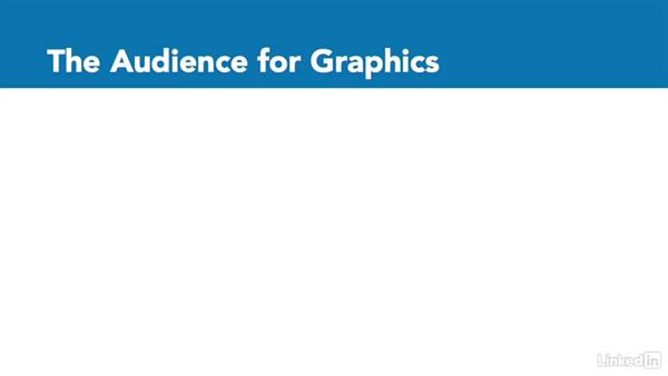 Identify the purpose and audience for graphics: Adobe Certified Associate Prep: Illustrator