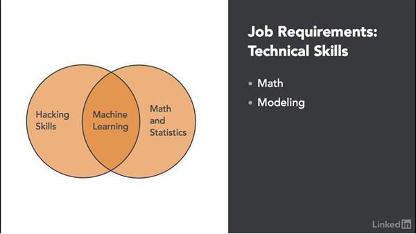Machine learning scientist: Data Science and Analytics Career Paths and Certifications