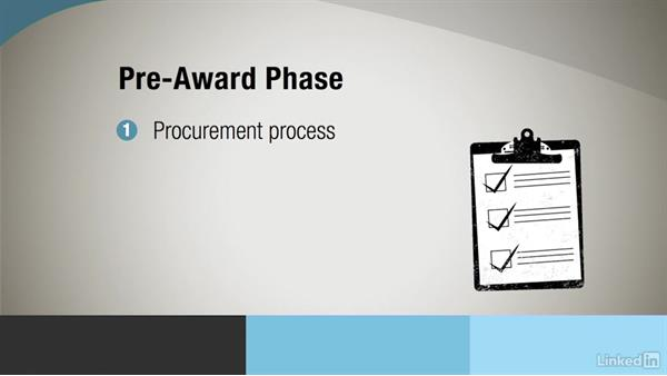 Pre-award phase overview: Government Project Management