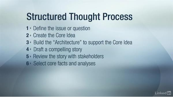 The structured thought process: How to Get Your Ideas Approved