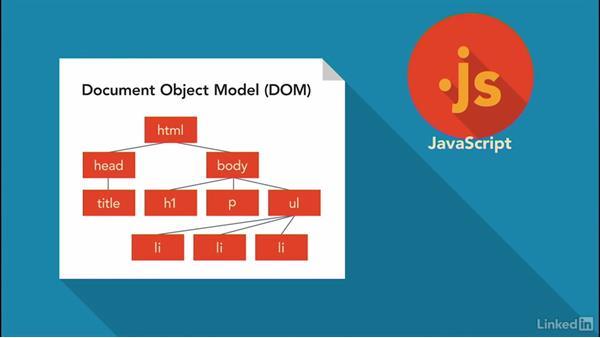 Intro: JavaScript for Web Designers
