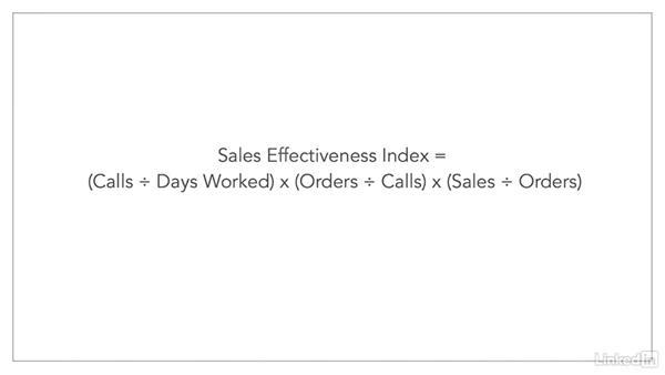 Evaluate your team's sales activities: Measure Salesforce Effectiveness