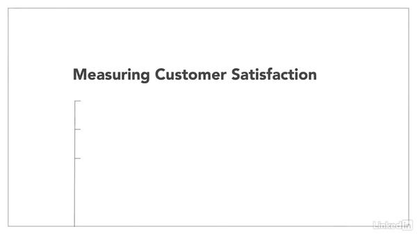 Measure customer satisfaction: Measure Salesforce Effectiveness