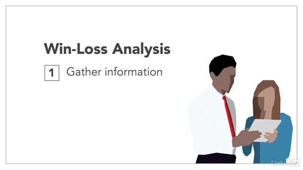 Perform win/loss analysis: Measure Salesforce Effectiveness