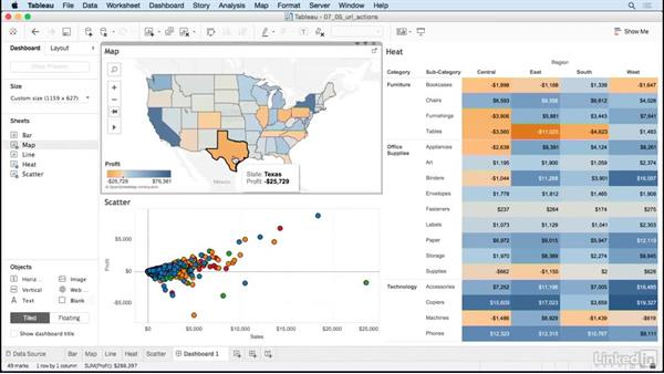 URL actions: Tableau 10 for Data Scientists