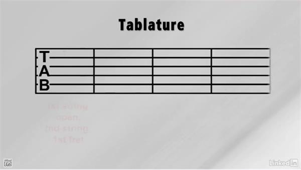 Getting acquainted with tablature: Rock Guitar: Teach Yourself to Play