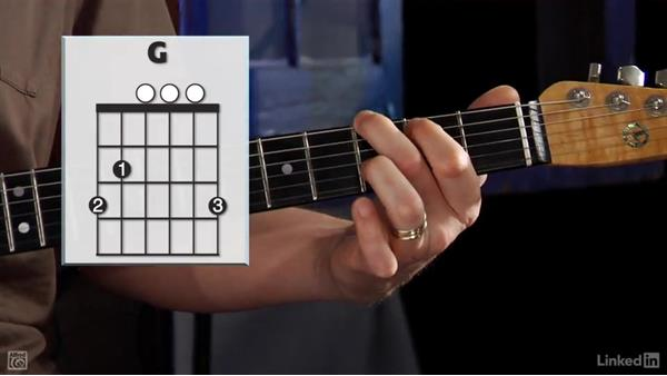 Six-string G chord: Rock Guitar: Teach Yourself to Play