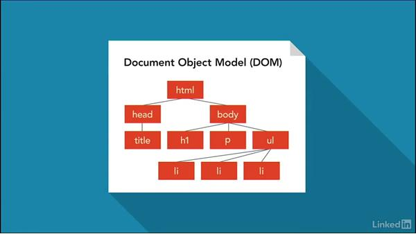 What you should know: jQuery for Web Designers