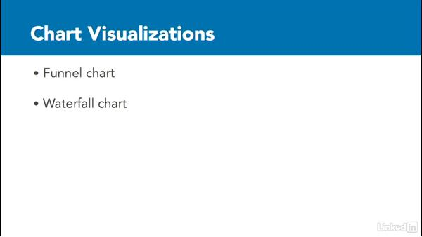 Overview of visualizations: Power BI Pro Essential Training