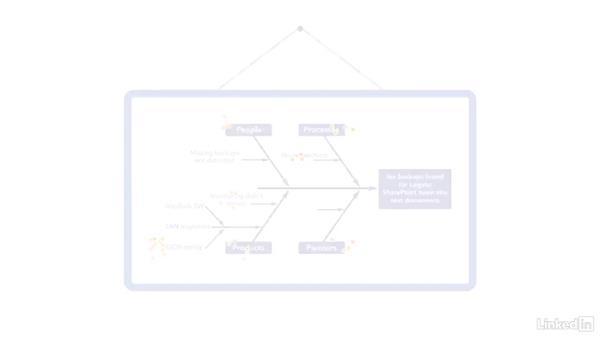 Do it: Putting ITIL® Into Practice: Problem Management Techniques