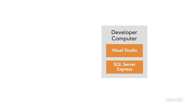 Why LocalDB is essential for developers: Visual Studio 2015 Essentials 11: Data Tools