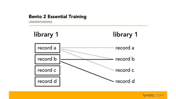 Understanding Related Records lists: Bento 2 Essential Training