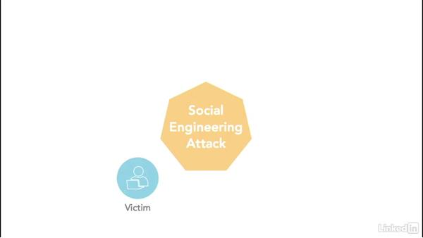 Social engineering overview: Ethical Hacking: Social Engineering