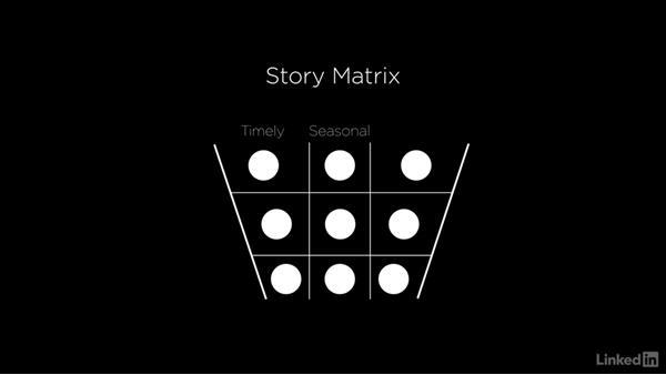 The Story Matrix: Shane Snow on Storytelling