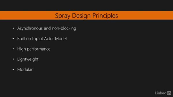 Spray overview: Learning Scala Web Development