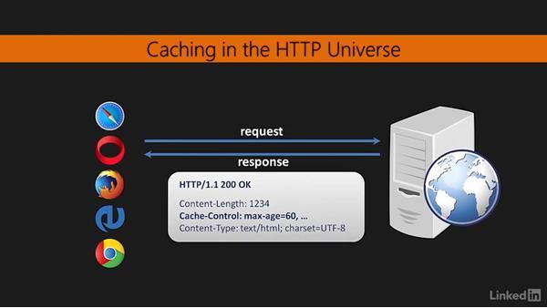 Caching basics: Learning Scala Web Development