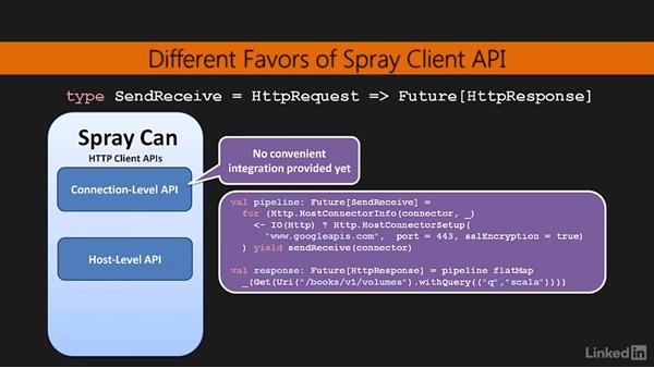 Spray client: Learning Scala Web Development