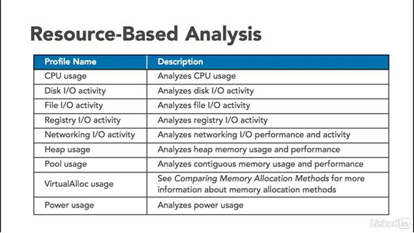 Heap, pool, and VirtualAlloc uses: Windows Performance Toolkit: Detecting Memory Leaks