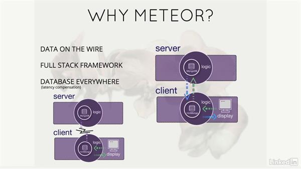The course overview: Learning Meteor Application Development