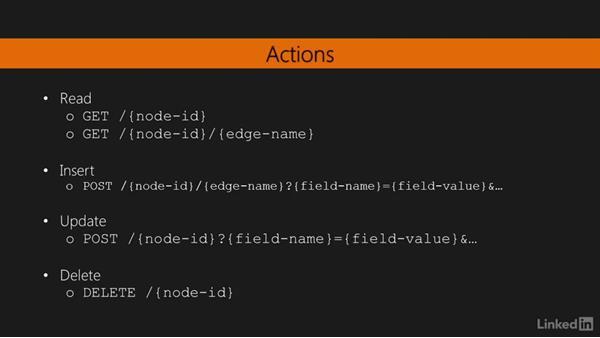 Facebook Graph API: RESTful Web API Design with Node.js