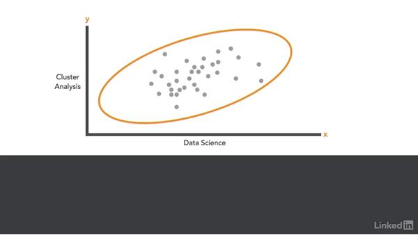 Anomaly detection data: Data Science Foundations: Data Mining