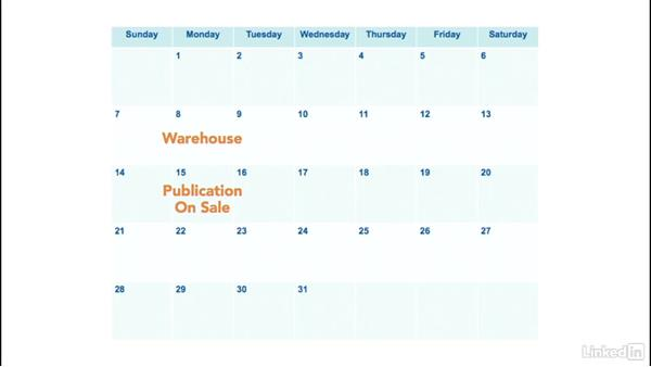 Important dates: Learning Metadata for Book Publishing