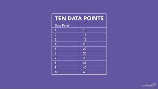 Medians for data sets with even numbers of data points: Statistics Fundamentals - Part 1: Beginning