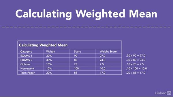 Weighted mean: Statistics Fundamentals - Part 1: Beginning