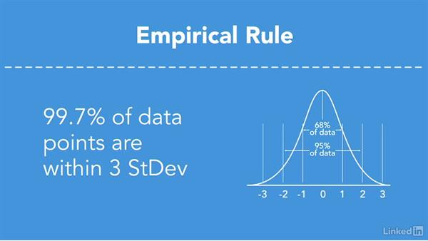 Empirical rule: What symmetry tells us: Statistics Fundamentals - Part 1: Beginning