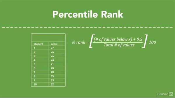 Calculating percentiles: Where do you stand?