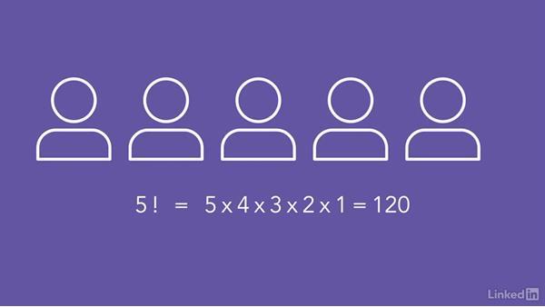 Permutations: The order of things: Statistics Fundamentals - Part 1: Beginning
