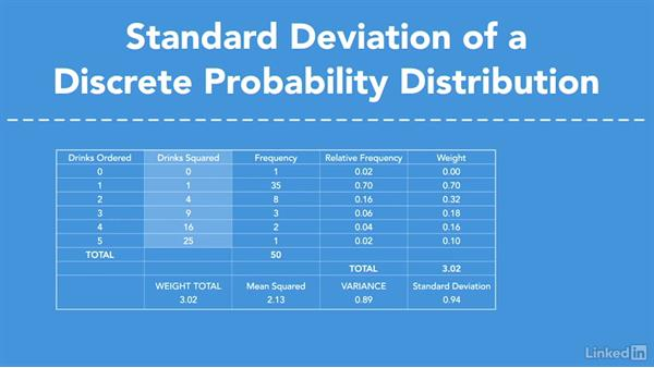 Mean and standard deviation of discrete probability distributions: Statistics Fundamentals - Part 1: Beginning
