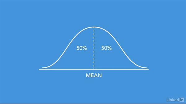The famous bell-shaped curve: Introduction: Statistics Fundamentals - Part 1: Beginning