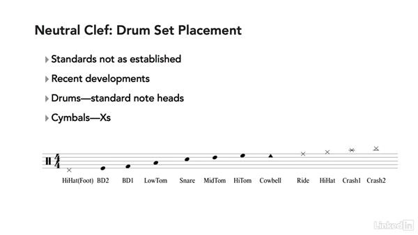 Percussion and the neutral clef: Learning Music Notation