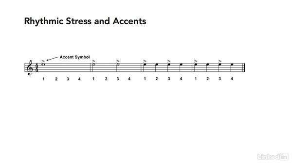 Time signatures and bar lines: Learning Music Notation