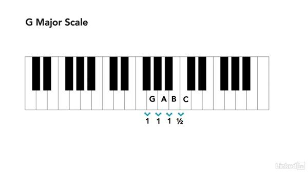 Scales and intervals: Learning Music Notation