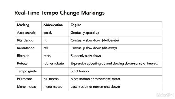 Tempo change: Learning Music Notation