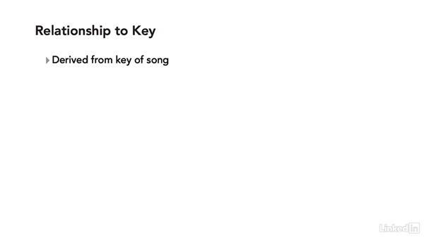 Chord basics: Learning Music Notation