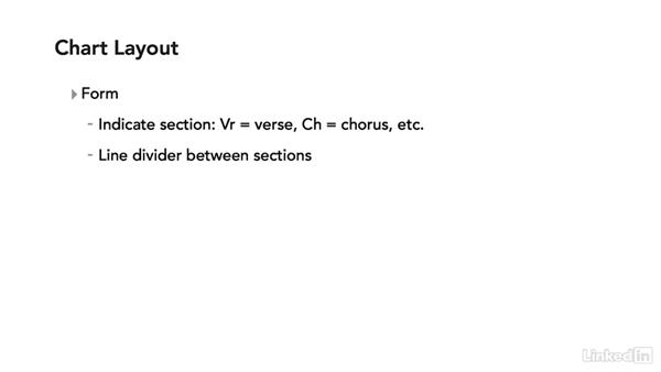 Nashville Number System: Learning Music Notation