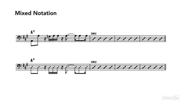 Rhythmic notation: Learning Music Notation