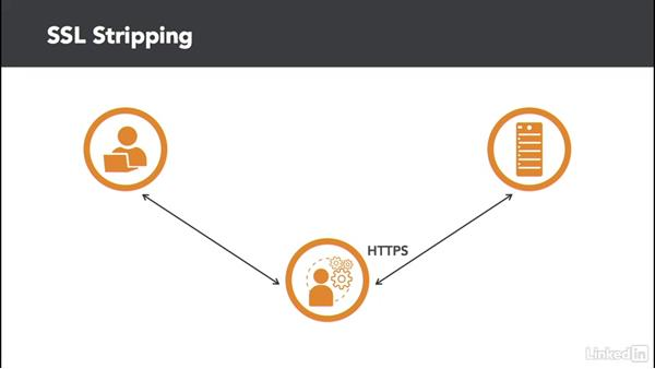 Stripping SSL to downgrade the session: Ethical Hacking: Session Hijacking