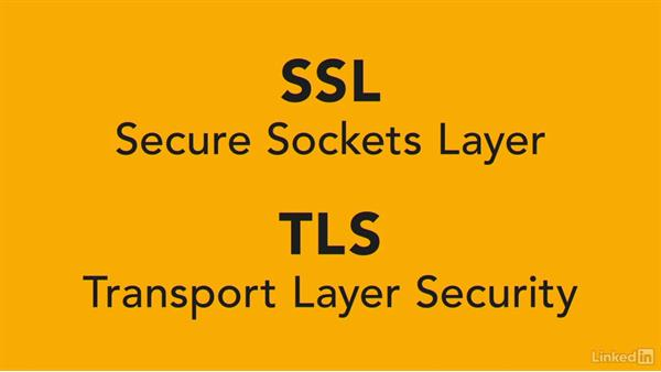 Securing requests with SSL and TLS: Computer Science Principles: The Internet