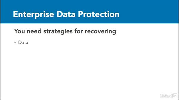 Data protection overview: Windows Server 2012 R2: Implement Business Continuity and Disaster Recovery