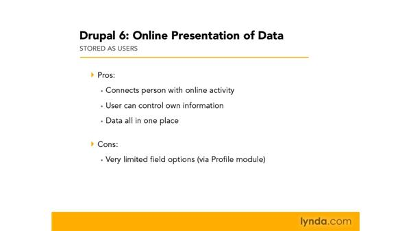 Deciding whether to store personal data as nodes or users: Drupal 6: Online Presentation of Data