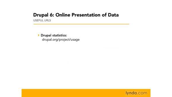 Understanding the Content Construction Kit (CCK): Drupal 6: Online Presentation of Data